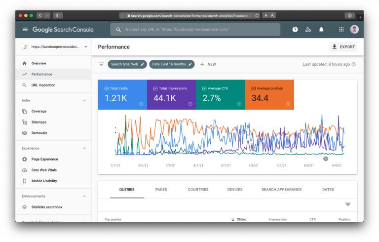 Google Search Console Bamboo Prime Residence